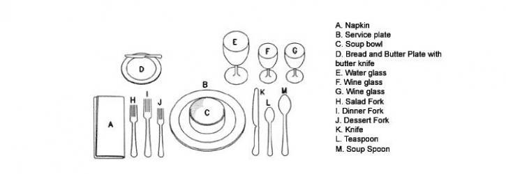 Image Result For Formal Dinner Table