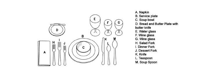 The Formal Dinner Butlersguild
